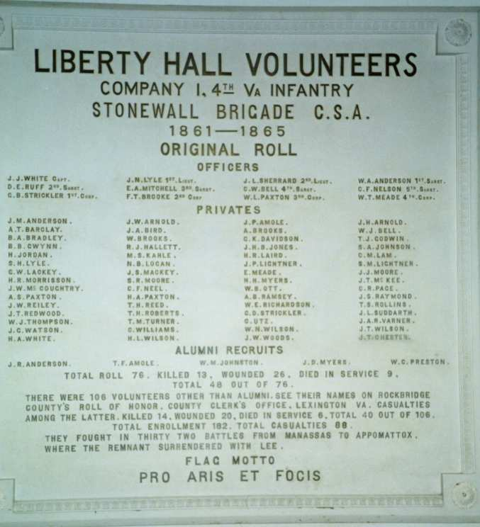Liberty Hall Volunteers Original Roll Call